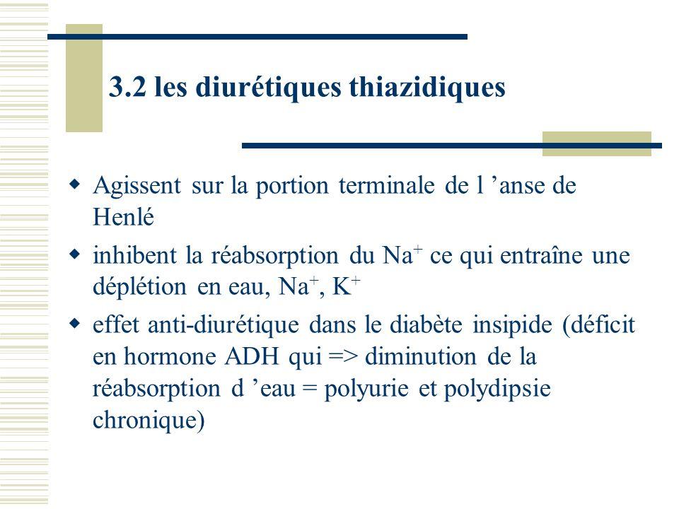 3.2 les diurétiques thiazidiques