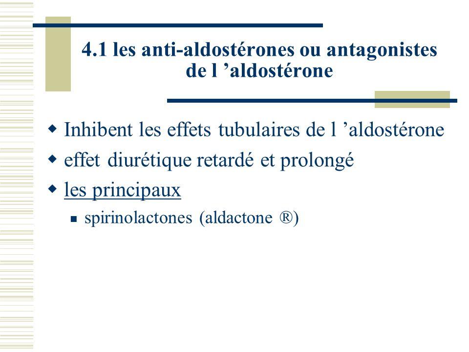 4.1 les anti-aldostérones ou antagonistes de l 'aldostérone