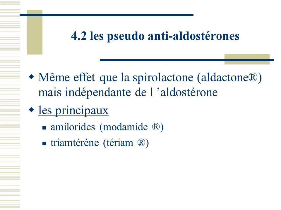 4.2 les pseudo anti-aldostérones