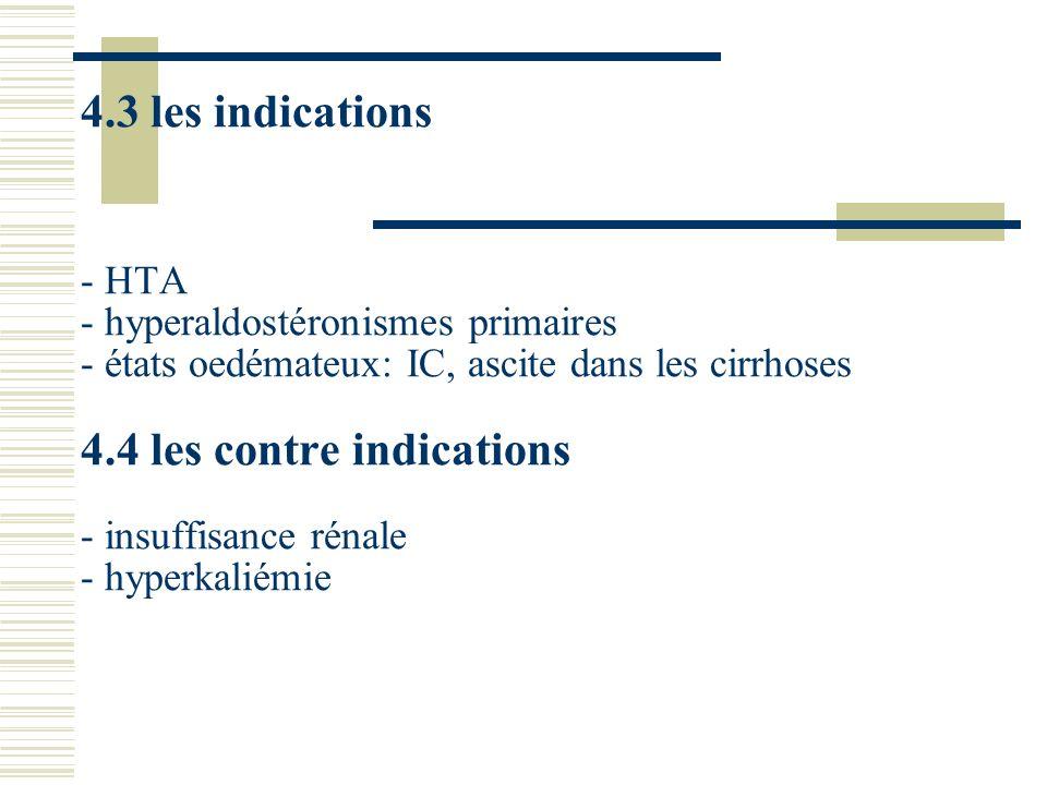 4.3 les indications - HTA - hyperaldostéronismes primaires - états oedémateux: IC, ascite dans les cirrhoses 4.4 les contre indications - insuffisance rénale - hyperkaliémie