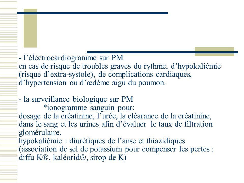 - l'électrocardiogramme sur PM en cas de risque de troubles graves du rythme, d'hypokaliémie (risque d'extra-systole), de complications cardiaques, d'hypertension ou d'œdème aigu du poumon.