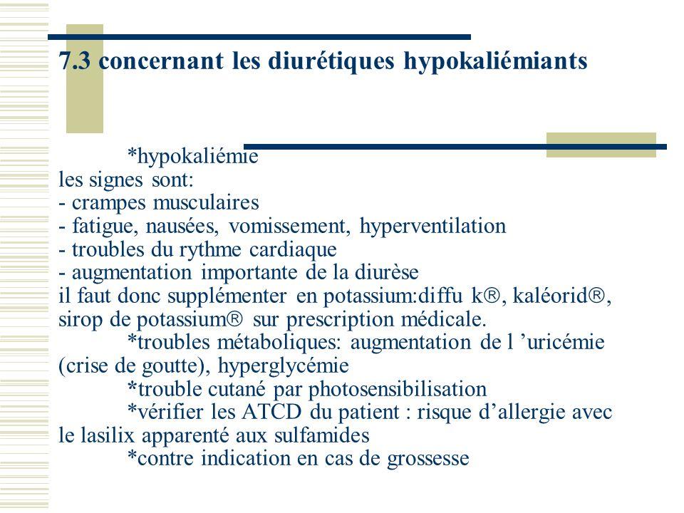 7. 3 concernant les diurétiques hypokaliémiants