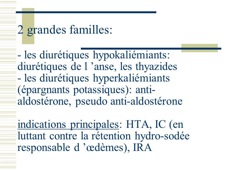 2 grandes familles: - les diurétiques hypokaliémiants: diurétiques de l 'anse, les thyazides - les diurétiques hyperkaliémiants (épargnants potassiques): anti-aldostérone, pseudo anti-aldostérone indications principales: HTA, IC (en luttant contre la rétention hydro-sodée responsable d 'œdèmes), IRA