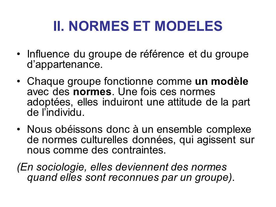 II. NORMES ET MODELES Influence du groupe de référence et du groupe d'appartenance.