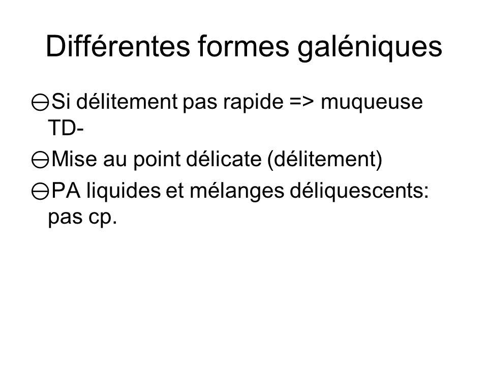 Différentes formes galéniques