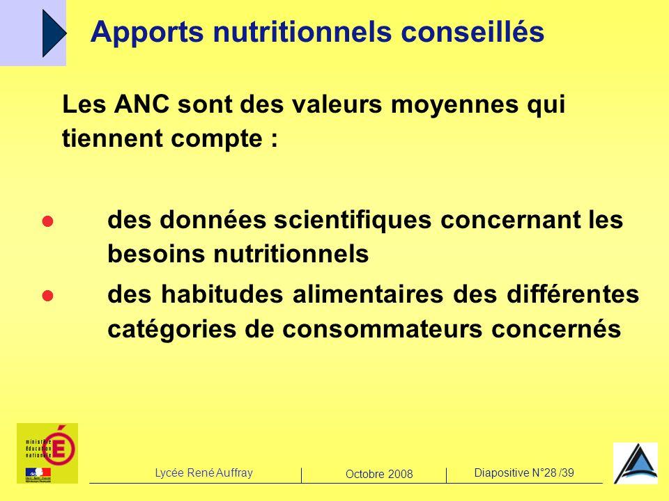 Apports nutritionnels conseillés