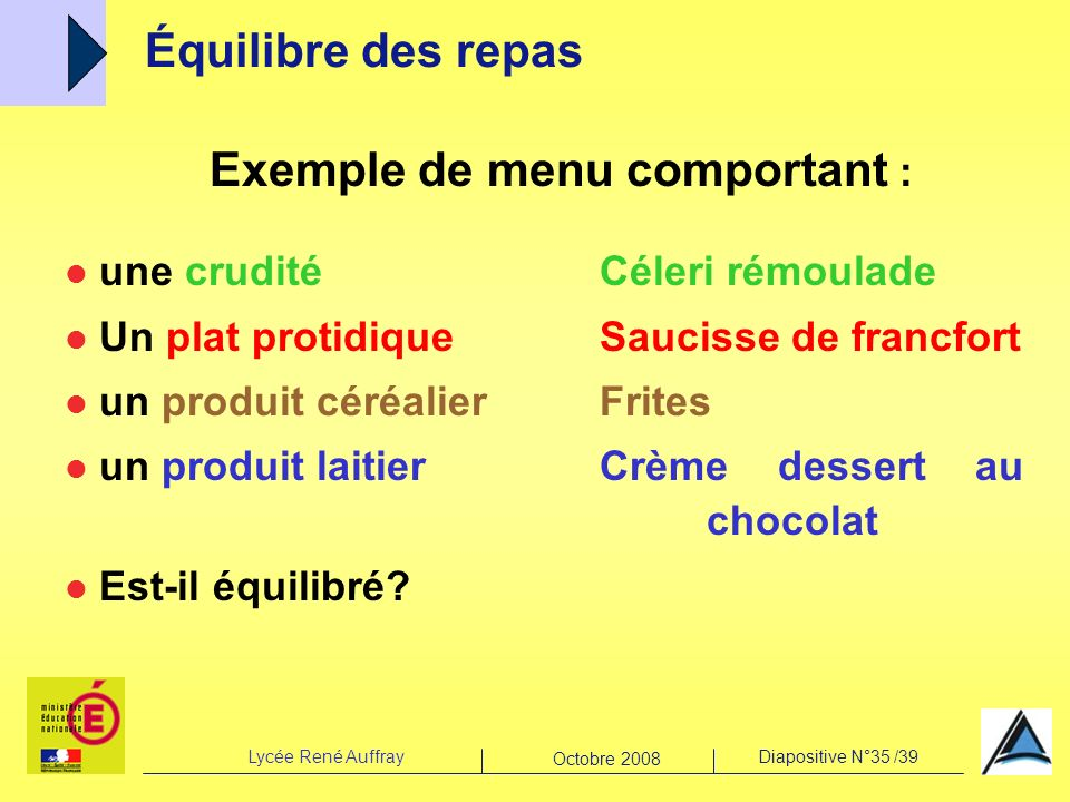 Exemple de menu comportant :