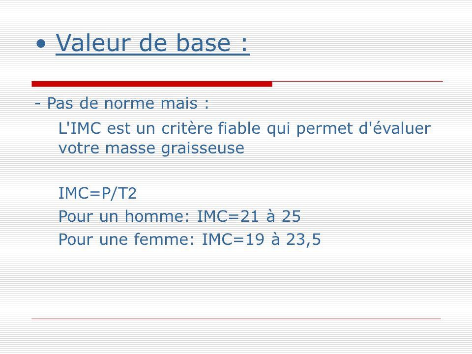 Valeur de base : - Pas de norme mais : L IMC est un critère fiable qui permet d évaluer votre masse graisseuse.