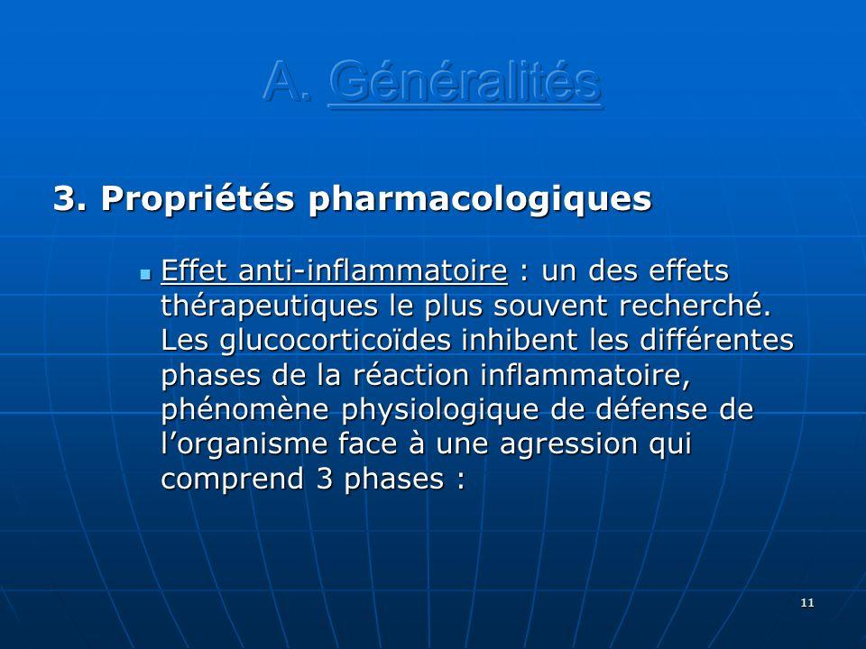 A. Généralités 3. Propriétés pharmacologiques
