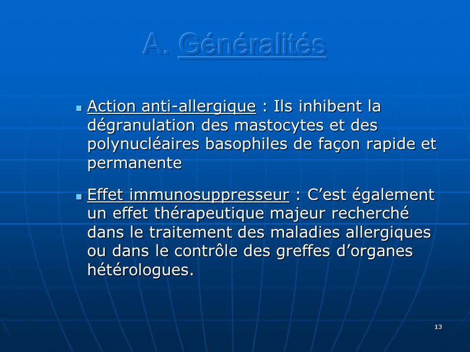 A. GénéralitésAction anti-allergique : Ils inhibent la dégranulation des mastocytes et des polynucléaires basophiles de façon rapide et permanente.