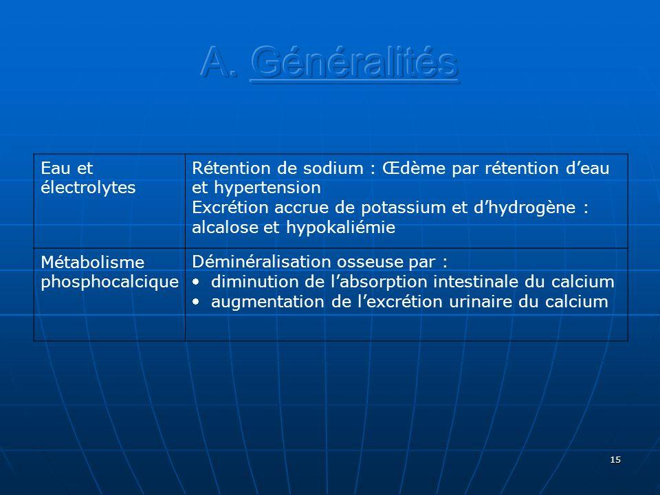 A. Généralités Eau et électrolytes