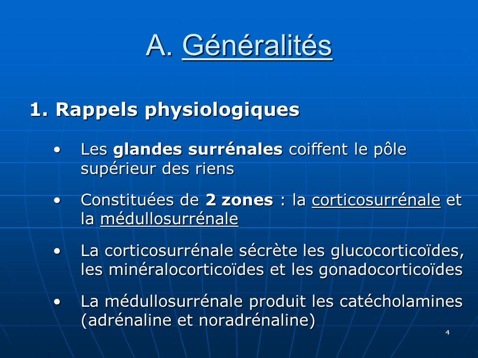A. Généralités 1. Rappels physiologiques