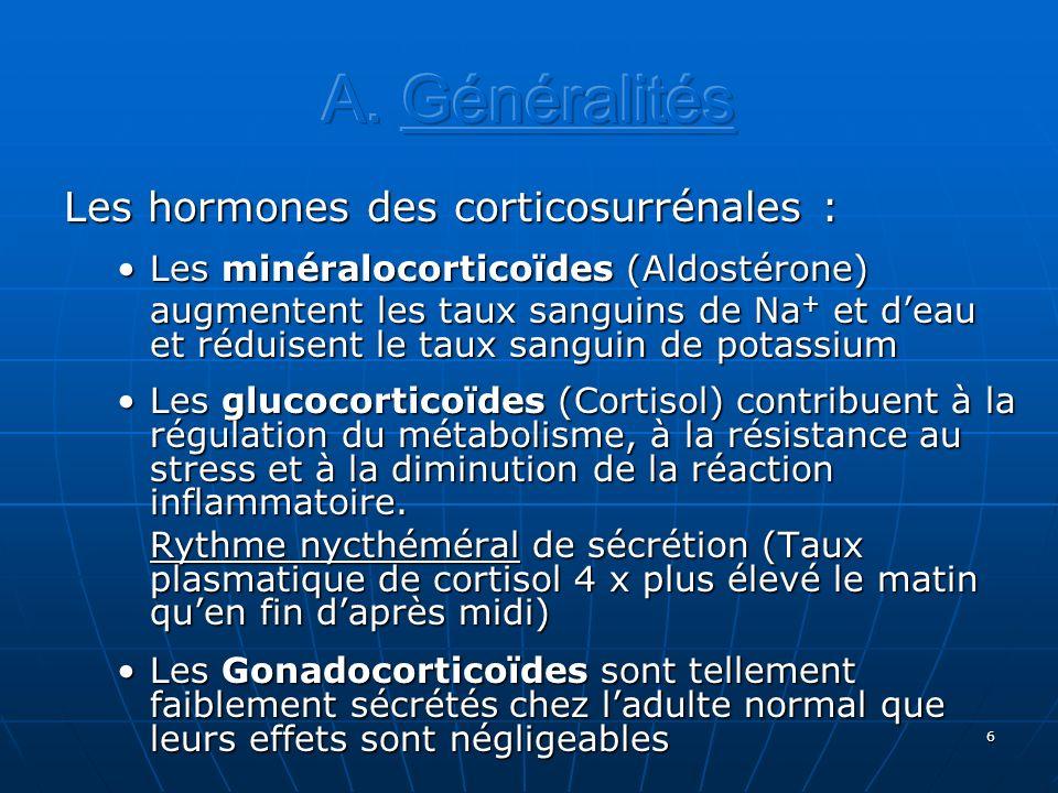 A. Généralités Les hormones des corticosurrénales :