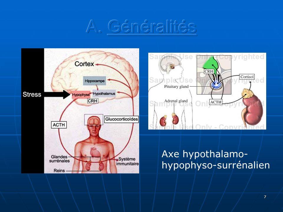 A. Généralités Axe hypothalamo- hypophyso-surrénalien