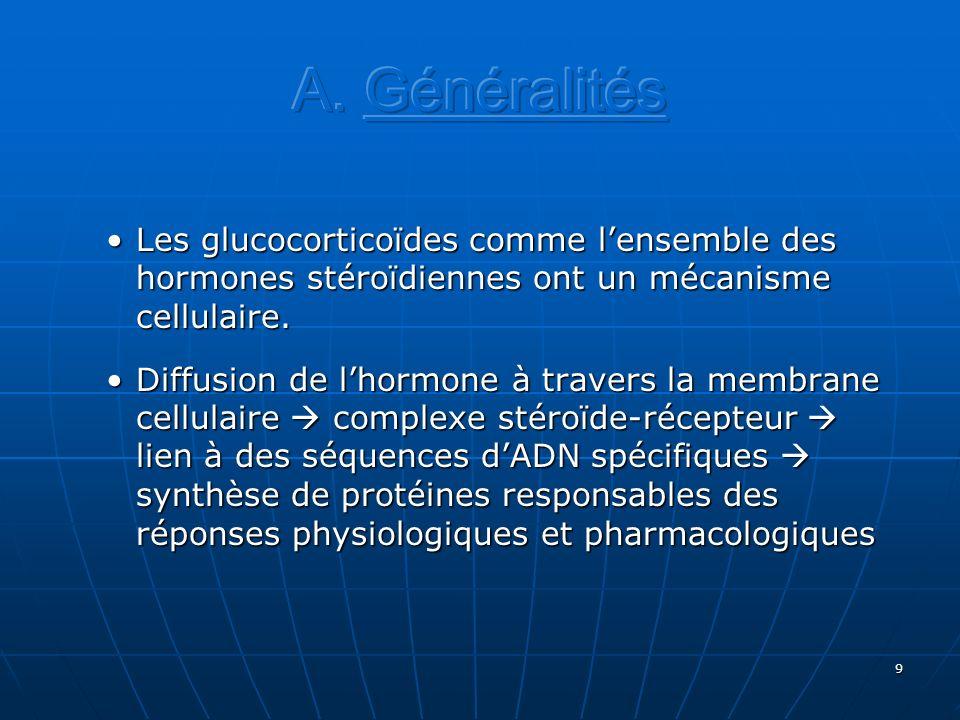 A. Généralités Les glucocorticoïdes comme l'ensemble des hormones stéroïdiennes ont un mécanisme cellulaire.