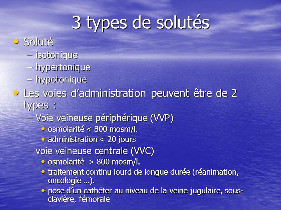 3 types de solutés Soluté