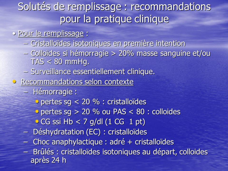 Solutés de remplissage : recommandations pour la pratique clinique
