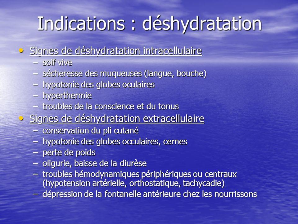 Indications : déshydratation