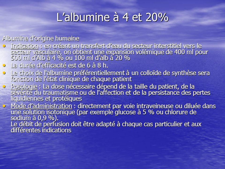 L'albumine à 4 et 20% Albumine d'origine humaine