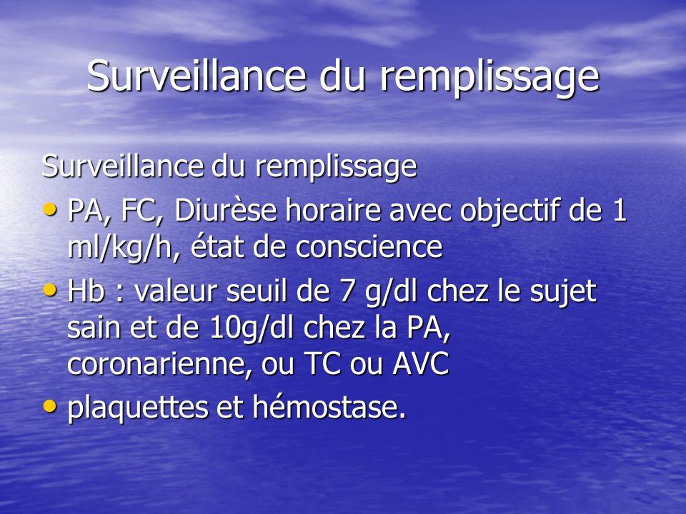 Surveillance du remplissage