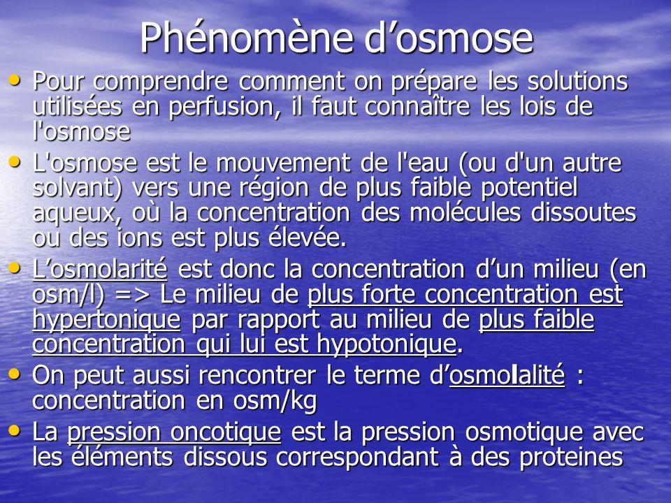 Phénomène d'osmose Pour comprendre comment on prépare les solutions utilisées en perfusion, il faut connaître les lois de l osmose.