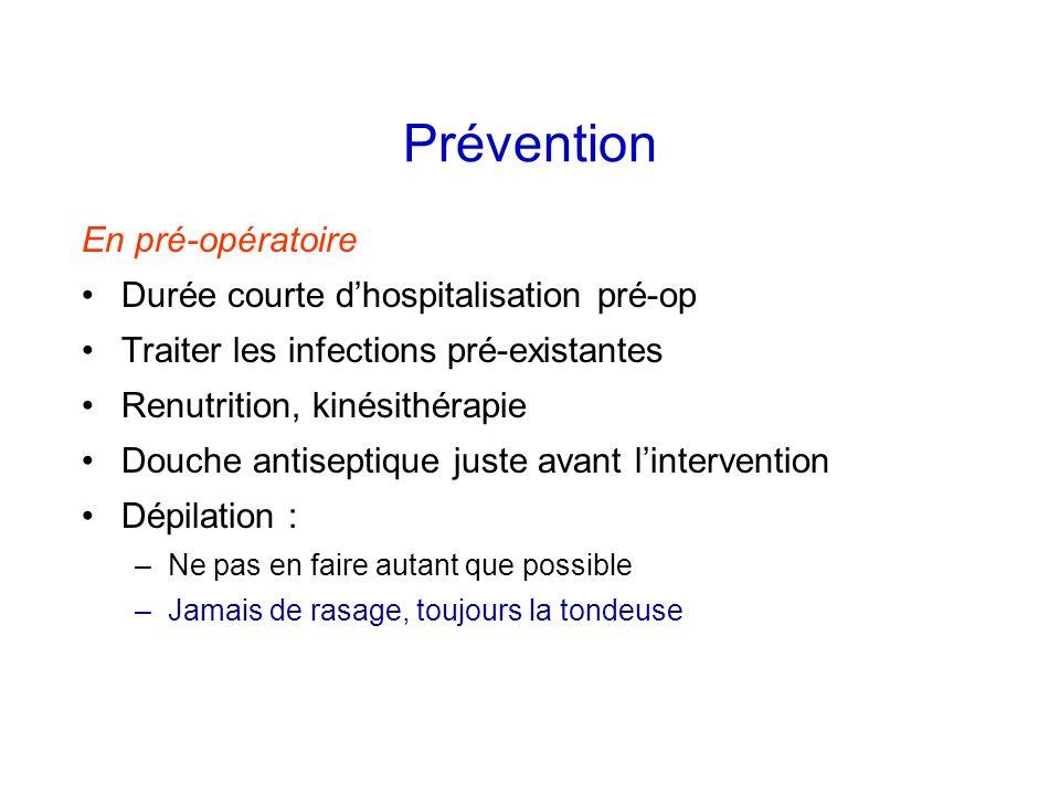 Prévention En pré-opératoire Durée courte d'hospitalisation pré-op