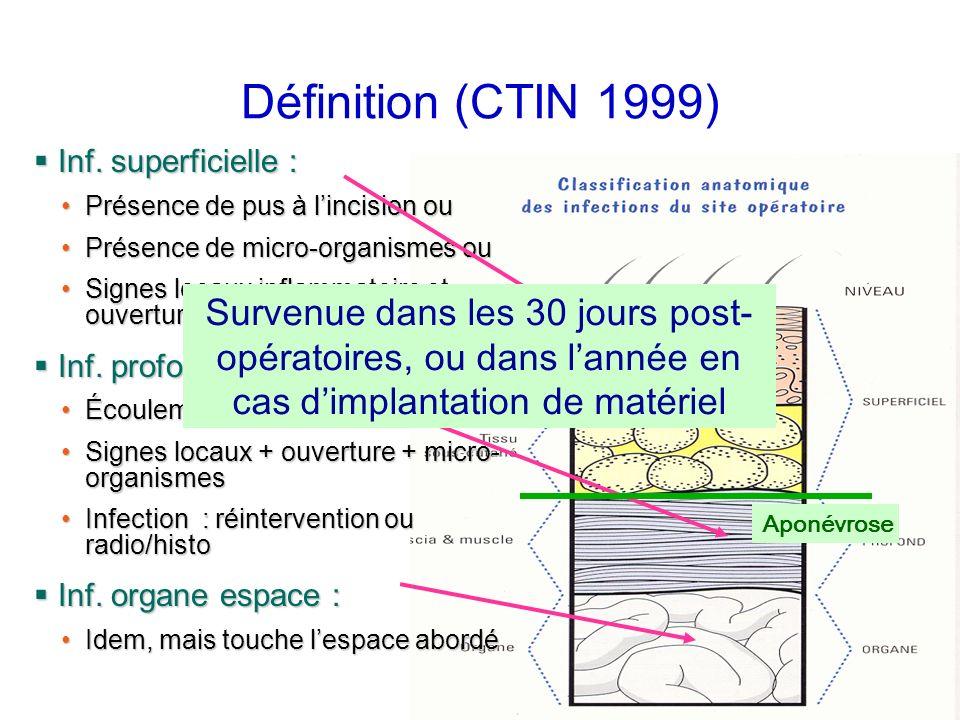 Définition (CTIN 1999)Inf. superficielle : Présence de pus à l'incision ou. Présence de micro-organismes ou.