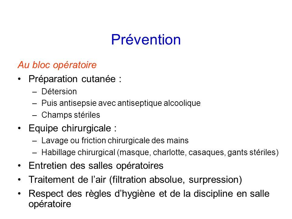Prévention Au bloc opératoire Préparation cutanée :