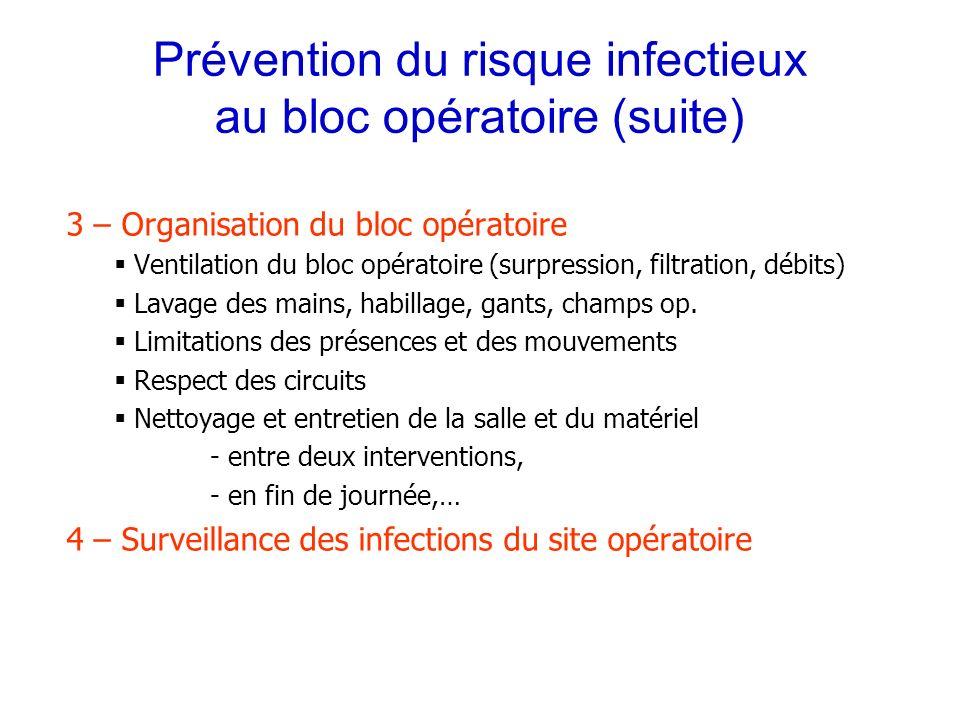 Prévention du risque infectieux au bloc opératoire (suite)