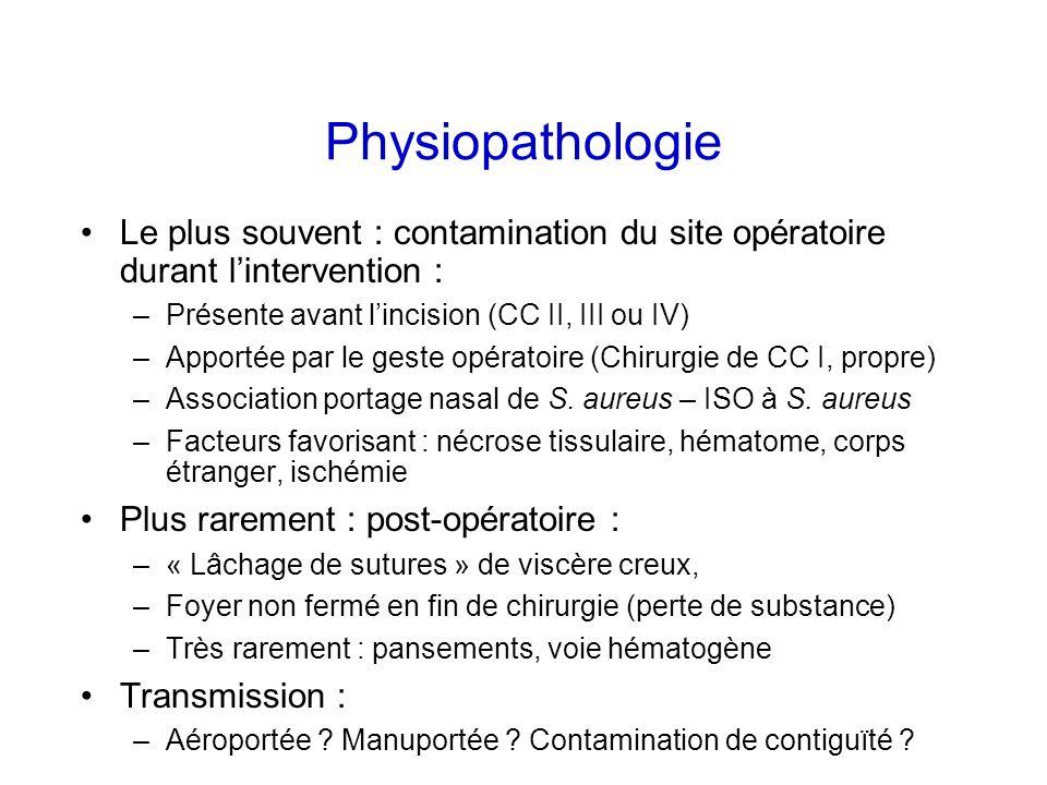 Physiopathologie Le plus souvent : contamination du site opératoire durant l'intervention : Présente avant l'incision (CC II, III ou IV)