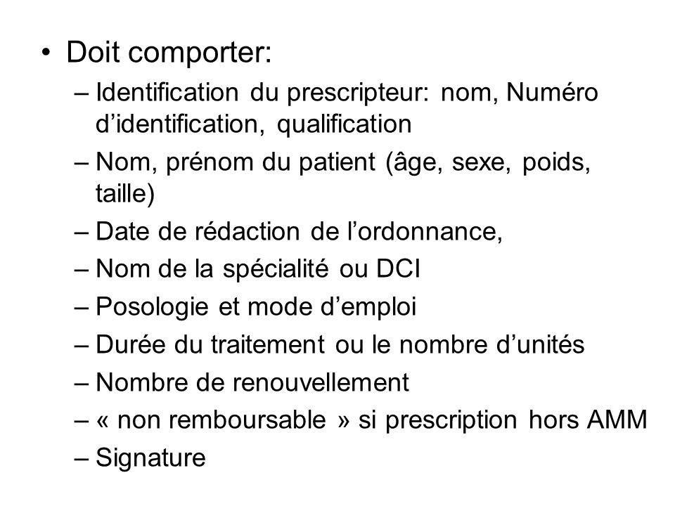 Doit comporter: Identification du prescripteur: nom, Numéro d'identification, qualification. Nom, prénom du patient (âge, sexe, poids, taille)