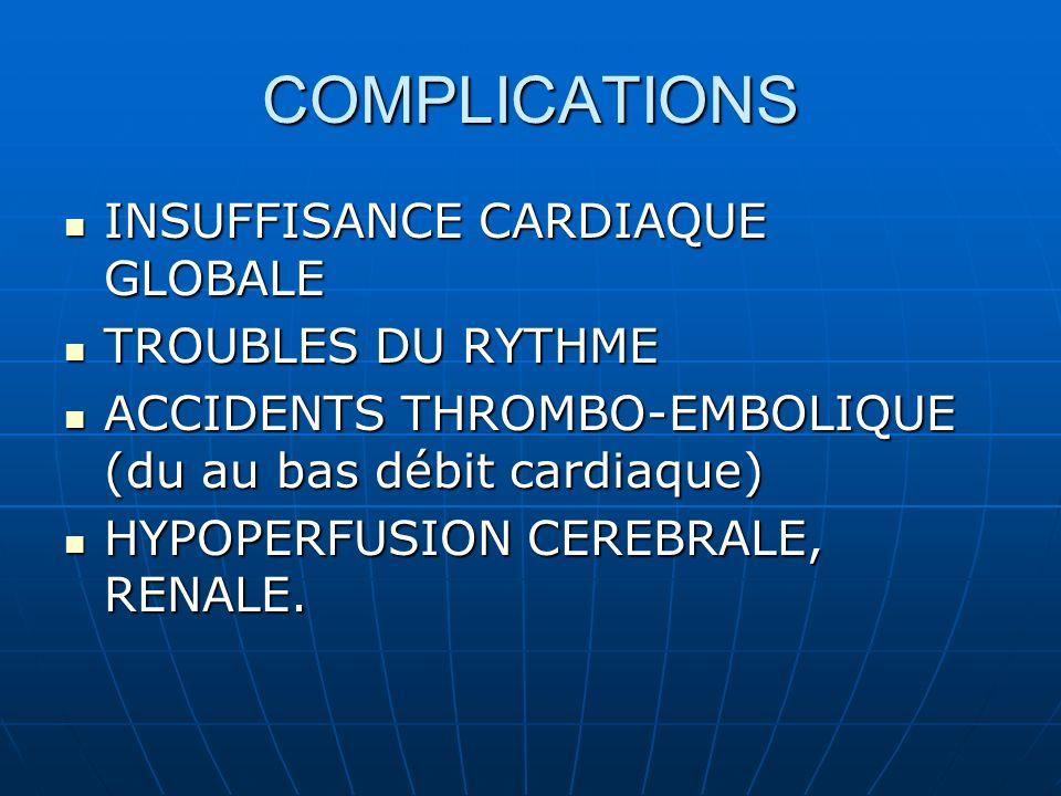 COMPLICATIONS INSUFFISANCE CARDIAQUE GLOBALE TROUBLES DU RYTHME