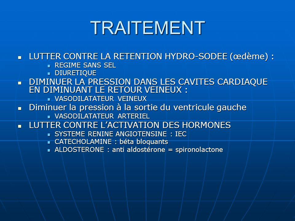 TRAITEMENT LUTTER CONTRE LA RETENTION HYDRO-SODEE (œdème) :