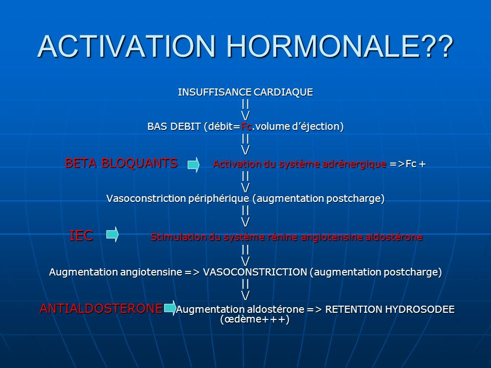 ACTIVATION HORMONALE INSUFFISANCE CARDIAQUE. || \/ BAS DEBIT (débit=Fc.volume d'éjection)
