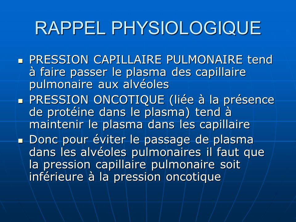 RAPPEL PHYSIOLOGIQUE PRESSION CAPILLAIRE PULMONAIRE tend à faire passer le plasma des capillaire pulmonaire aux alvéoles.
