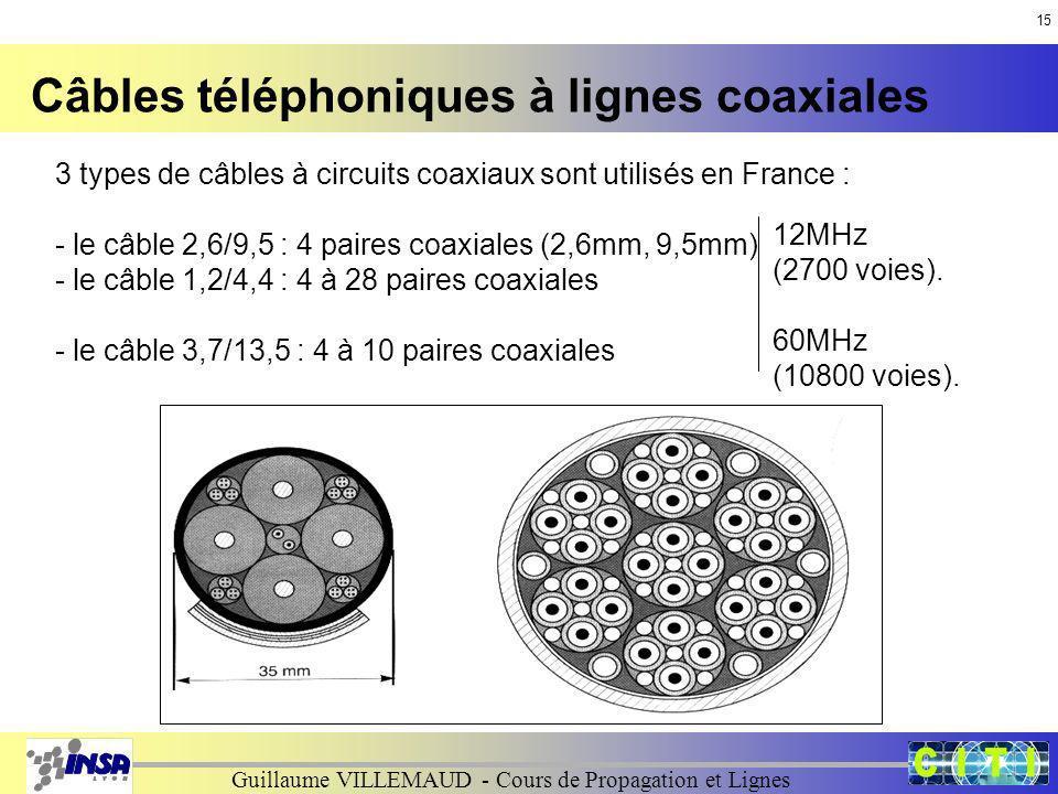 Câbles téléphoniques à lignes coaxiales