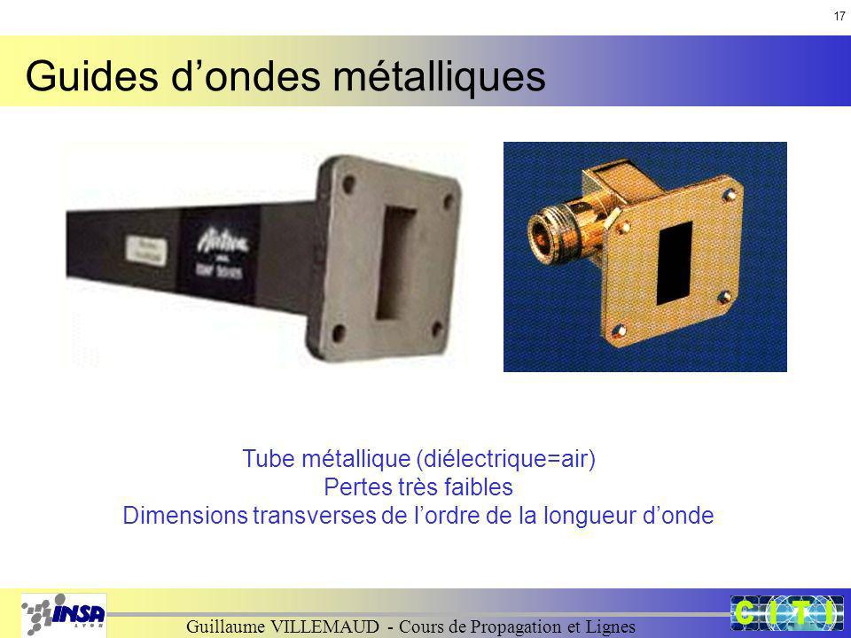 Guides d'ondes métalliques