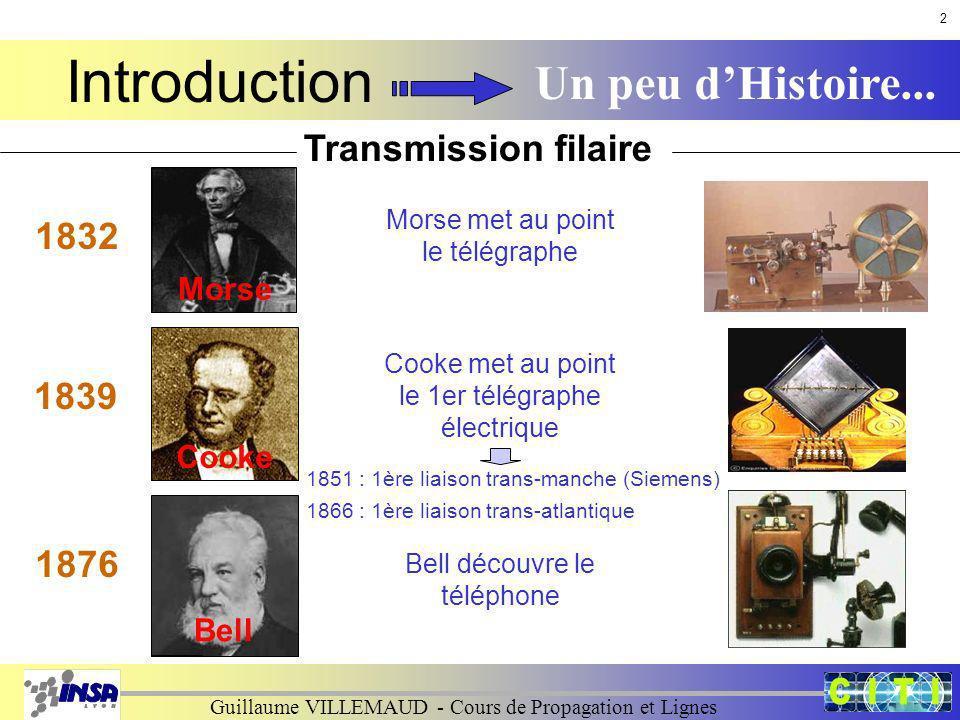 Introduction Un peu d'Histoire... Transmission filaire 1832 1839 1876