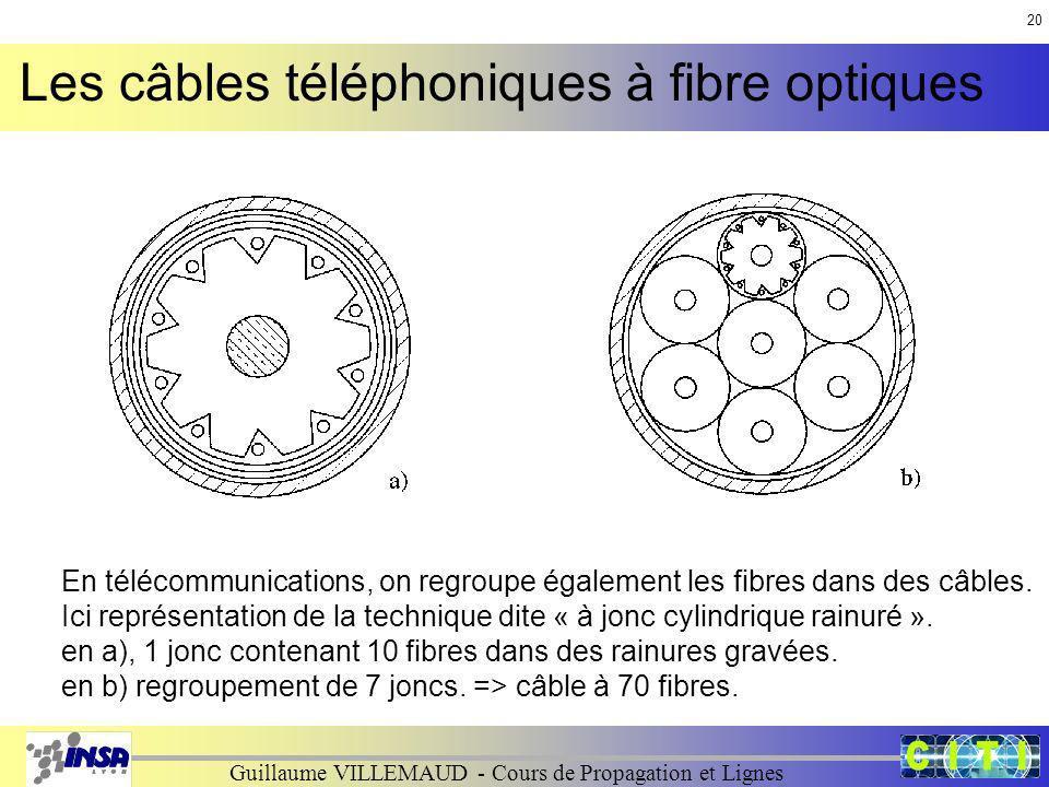 Les câbles téléphoniques à fibre optiques