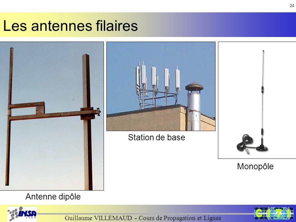 24 Les antennes filaires Station de base Monopôle Antenne dipôle