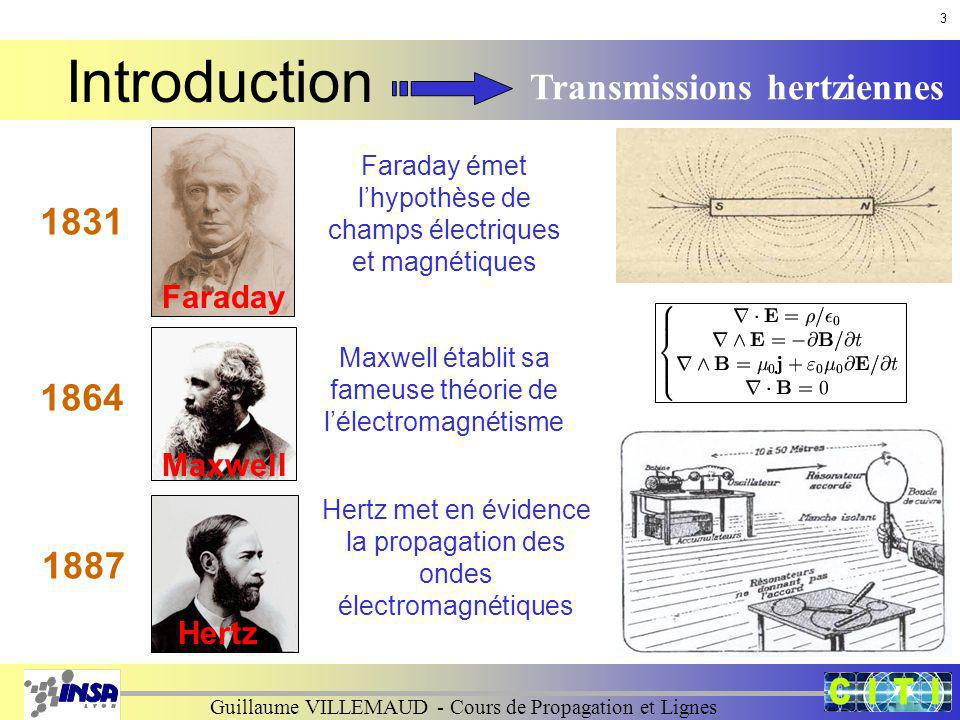 Introduction Transmissions hertziennes 1831 1864 1887 Faraday Maxwell