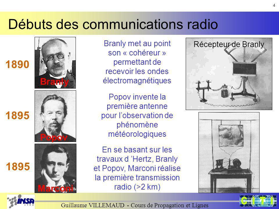 Débuts des communications radio