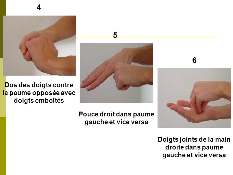 4 5 6 Dos des doigts contre la paume opposée avec doigts emboîtés