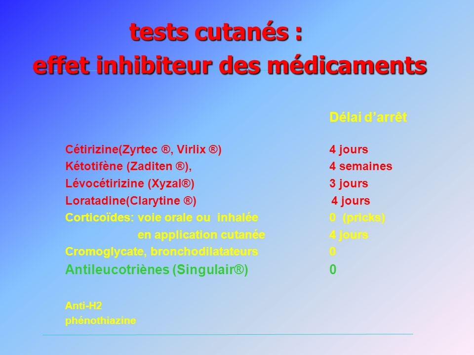 tests cutanés : effet inhibiteur des médicaments