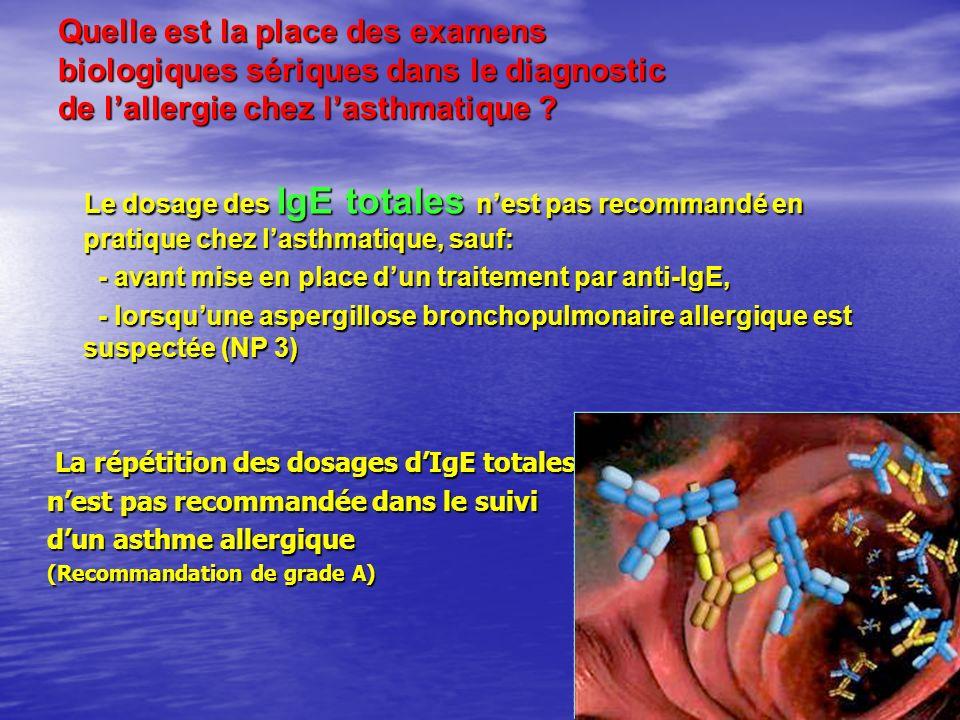 Quelle est la place des examens biologiques sériques dans le diagnostic de l'allergie chez l'asthmatique