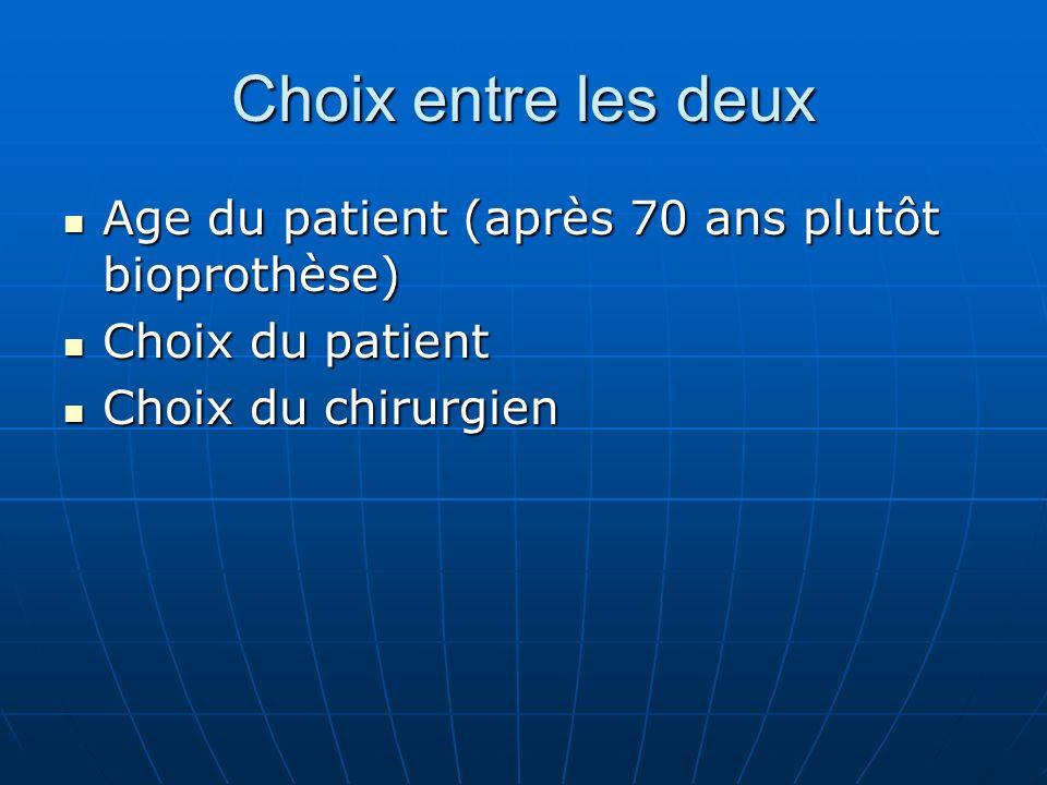 Choix entre les deux Age du patient (après 70 ans plutôt bioprothèse)