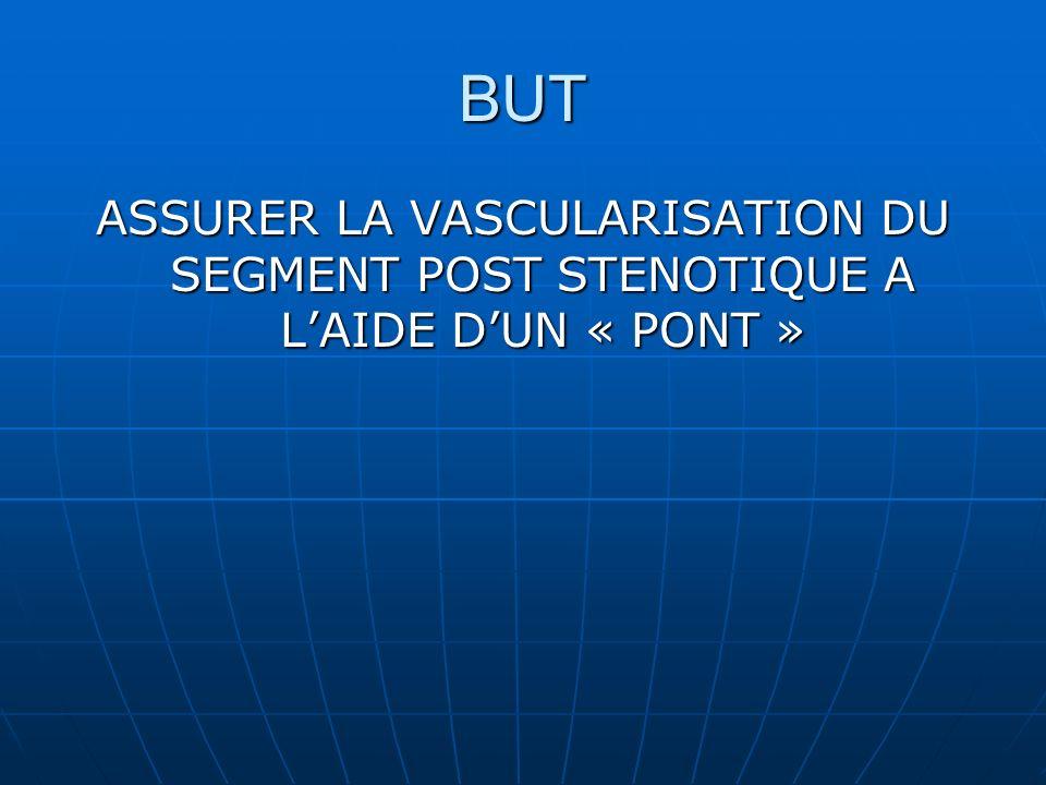BUT ASSURER LA VASCULARISATION DU SEGMENT POST STENOTIQUE A L'AIDE D'UN « PONT »