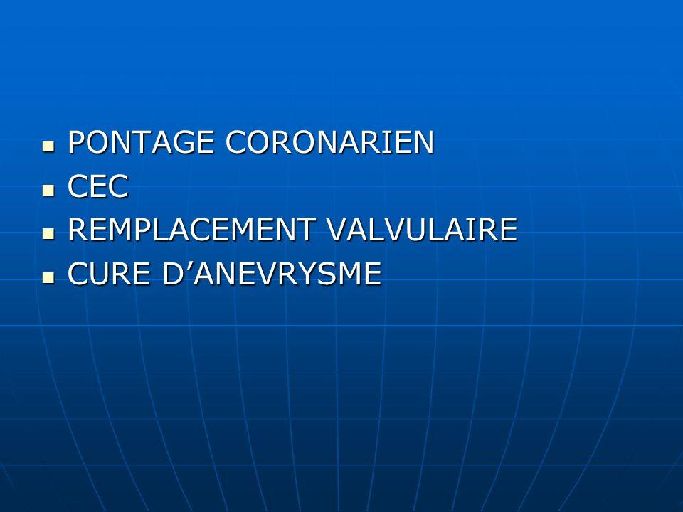 PONTAGE CORONARIEN CEC REMPLACEMENT VALVULAIRE CURE D'ANEVRYSME