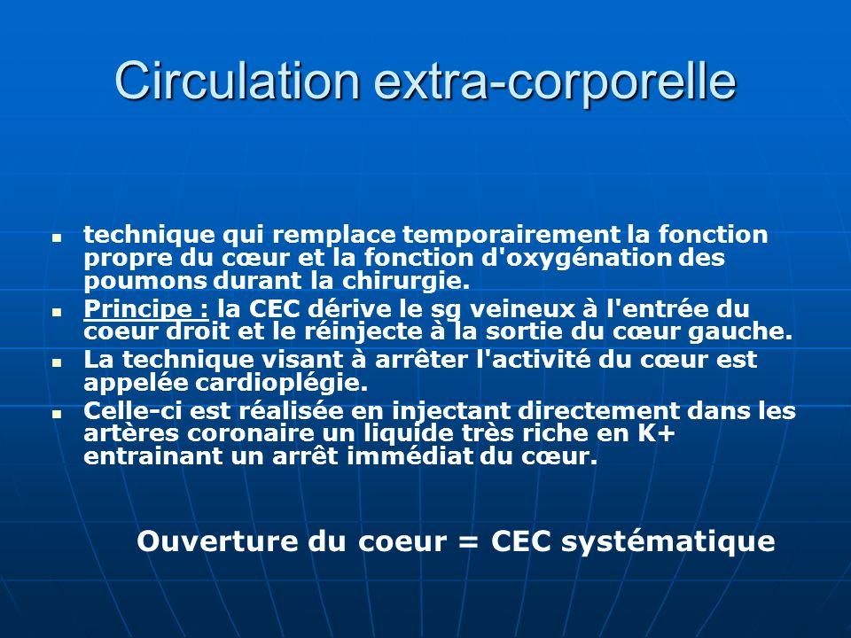 Circulation extra-corporelle