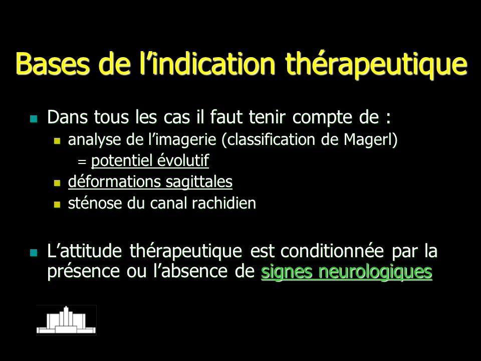 Bases de l'indication thérapeutique